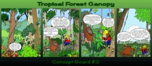 Board 2: exploring the Borneo rainforest using ropes