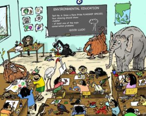 For the manual on environmental education
